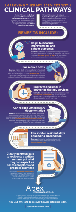 Clinical Pathways help coordinate the delivery of high-quality care and ... our free infographic outlining the many benefits of using Clinical Pathways